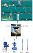 智能灌溉远程测控系统
