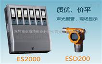 深圳特安ESD200可燃有毒气体报警器