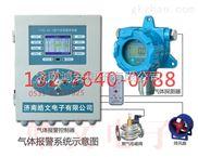 h2s检测仪|h2s检测仪价格