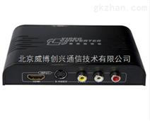 AV/S端子转HDMI视频转换器
