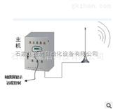 远程无线显示控制报警系统/水厂电厂/液位温度压力流量监控