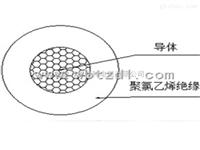 ZA-BV/450/750V无护套阻燃电缆线