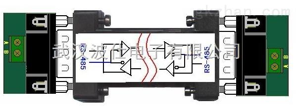 bs485h bs485h 波仕卡无源rs-485高速隔离器独辟蹊径