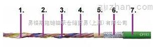 高柔性测量系统电缆