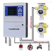二氧化氯浓度检测探测器