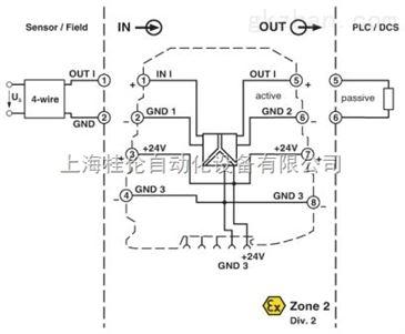 mini mcr-sl-i-i 菲尼克斯 隔离放大器 - mini mcr-sl-i-i - 2864406