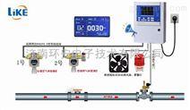 工业型氨气泄漏报警器厂家