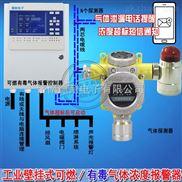 化工厂仓库二氧化氮浓度报警器