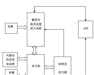 【kdyz-1a 电导盐密测试仪测量电导率方法及注意事项】