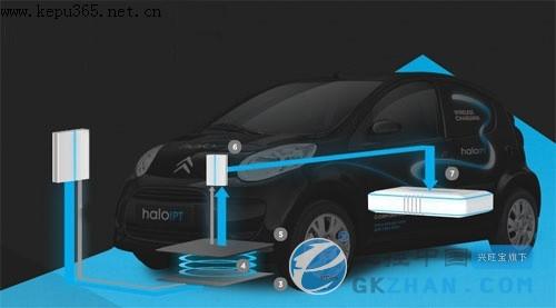 汽车无线充电技术解决充电尴尬