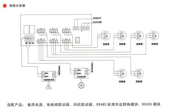 可输出4-20ma标准电流信号,485串口通讯接口,2组报警无源继电器