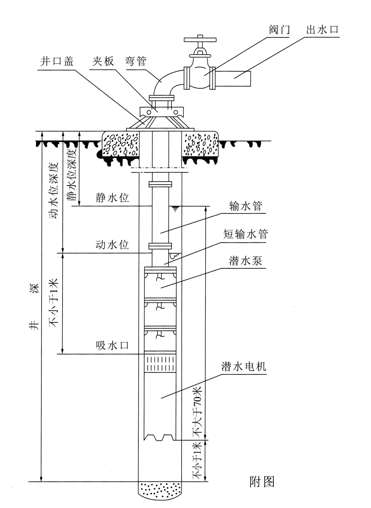潜水泵自动控制电路图