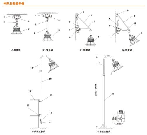 按照箱内的接线图分别接好灯具和电源引入电缆