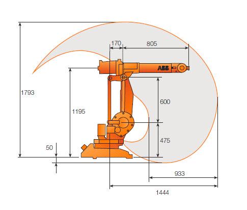 irb 1410 abb焊接机器人irb 1410 负载 5kg 工作半径1440mm